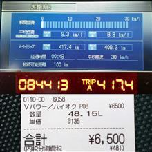 アコード燃費報告10/8 + F1日本GP