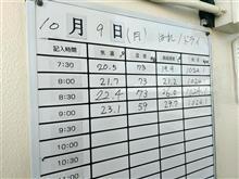 プロアイズ筑波2000Enjoy走行会