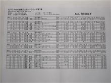 2017JMRC埼群ジムカーナ第7戦