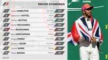 F1 US GP