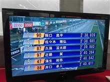 2017 GR 86/BRZ Race Rd.8 鈴鹿 土曜日/日曜日!