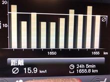 鳥取・島根2泊3日のドライブ
