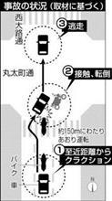 煽り運転事故