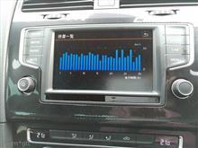 累積25000km超 と アルミテープとShell HELIX ULTRA 5W-40(VW502)   25064km