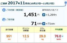 新型PHV 11月従量電灯での燃費を計算 編