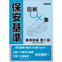 車高調に関係する保安基準
