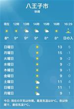 お天気続け〜