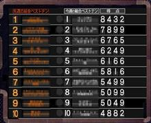 """保存版・心に残るCMキャラクター""""ザ・ベストテン"""""""