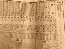 阪神ジュベナイルの予想と結果