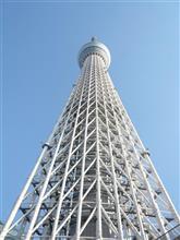 東京スカイツリーと駒形どぜう
