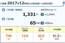 新型PHV 12月従量電灯での燃費を計算 編
