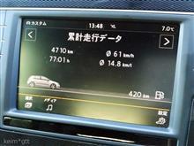 オイルディップスティック チェック Eins(実数wZwei) | 25727km