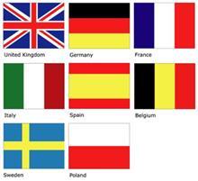 2017年、欧州8か国市場におけるブランド別シェア(TOP20)を調べてみました