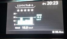 燃費表示 最高記録