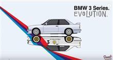 BMW 3シリモデルの系譜