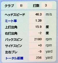 M3も凄いがM4の方が上かな・・・