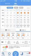 東京大雪三日後