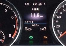 15,000km