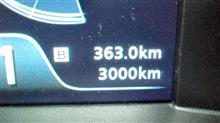 走行距離3000km超え ・・・とオートメッセについて