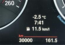 キリ番GET!(備忘録30,000km)