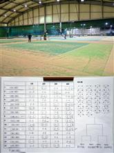 ナイタートーナメント 一般男子シングルス