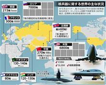 米NPRは日本に有益か否か
