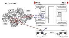 新幹線台車亀裂問題を考察する