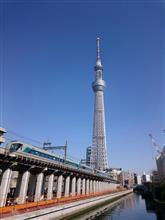 マスターオブ東京への道