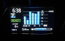 気温が高くなり燃費も春モードになってきました