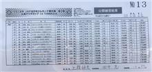 全日本ジムカーナRd2公開練習4番手
