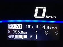 3月の走行距離数 (備忘録)