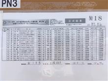 全日本ジムカーナRd2は3番!