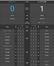 2018 J1リーグ 第5節 広島戦