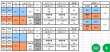 備忘録:減衰調整メモ 4/6(金)