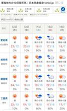 今週末は雨予報…?