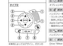 FK8 ステアリングリモコンでがっかり