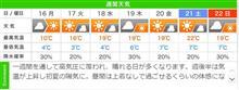 Hirosaki Cars & Coffee 12th Spring Meet