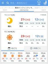 舞ジム34 の吸気温と路面温