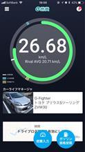 燃費記録 2018年4月第3週