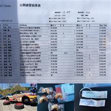 全日本ジムカーナRd3エビス公開練習トップ