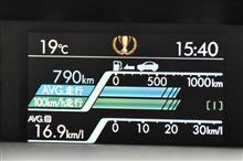千葉ツーリングの走行距離と燃費! 473km と 16.9km/L