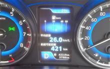 バレーノ燃費計とスピードメーターの誤差