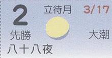 月暦 5月2日(火)