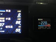 最高速を記録 wwwwww