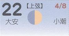 月暦 5月22日(火)