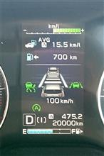 20,000km