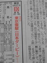 東京優駿  日本🗾ダービーの予想