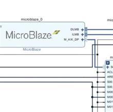 FPGAでMicro Blazeを使ってみる。