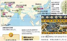 日本だけの世界四大文明w
