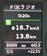 88,888km到達